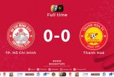 """Cột dọc từ chối bàn thắng của Rimario, TPHCM """"hút chết"""" trước Thanh Hóa"""