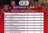 Bảng xếp hạng V.League: Nhiều thay đổi bất ngờ