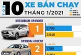 Top 10 mẫu xe bán chạy nhất tháng 1