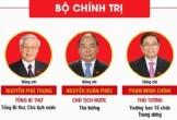 Chức vụ 23 Ủy viên Bộ Chính trị, Ban Bí thư sau kiện toàn