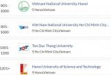 Bốn đại học của Việt Nam lọt top trường tốt nhất thế giới